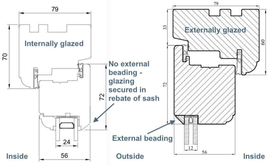 diagram showing the security features of a casement window, which answer the question Are casement windows safe?